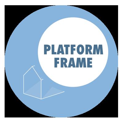 Platform-Frame